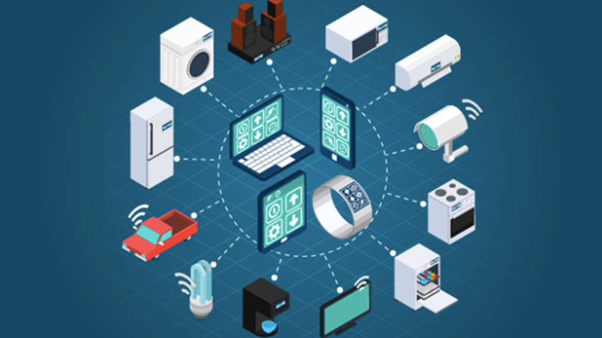 What is the 'Internet of Things'?